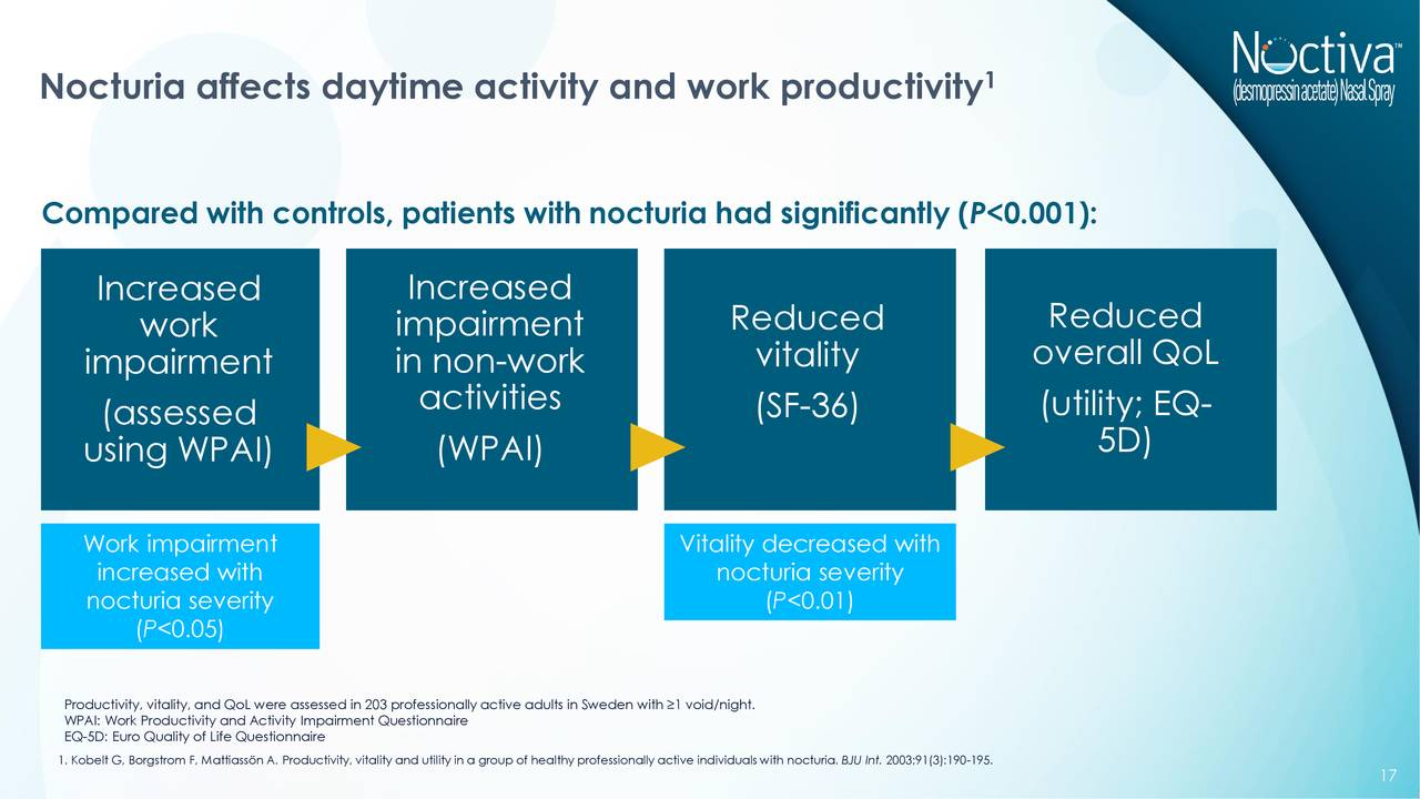 factors that affect workers productivity Definition of productivity and factors affecting it page 1 of 1 higher productivity means higher wages for workers.
