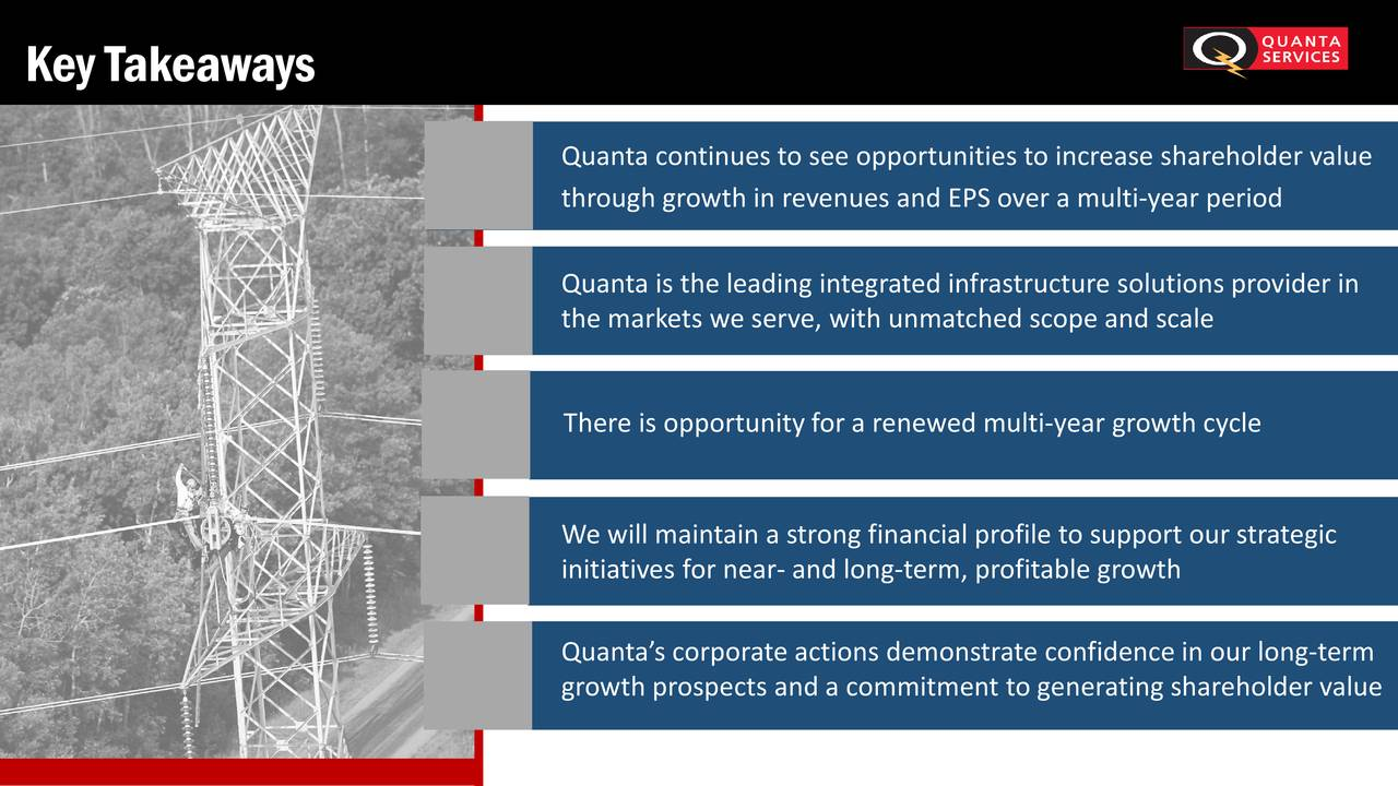 Quanta continues to see opportunities to increase shareholder value through growth in revenues and EPS over a multi-year period Quanta is the leading integrated infrastructure solutions provider in the markets we serve, with unmatched scope and scale There is opportunity for a renewed multi-year growth cycle We will maintain a strong financial profile to support our strategic initiatives for near-and long-term, profitable growth Quanta's corporate actions demonstrate confidence in our long-term growth prospects and a commitment to generating shareholder value