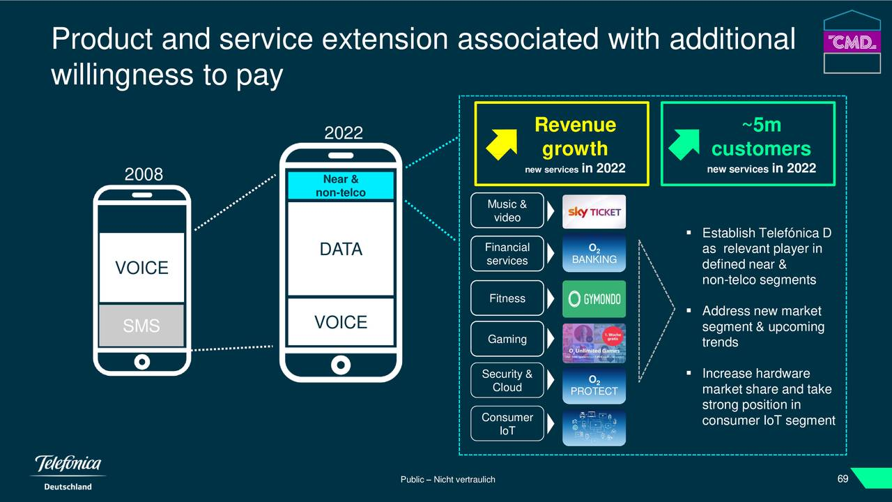 telefonica presentation and financial analysis Selected financial data view detail zip document [605 kb] presentation view  detail pdf document [16 mb] periodic public information (cnmv filing.