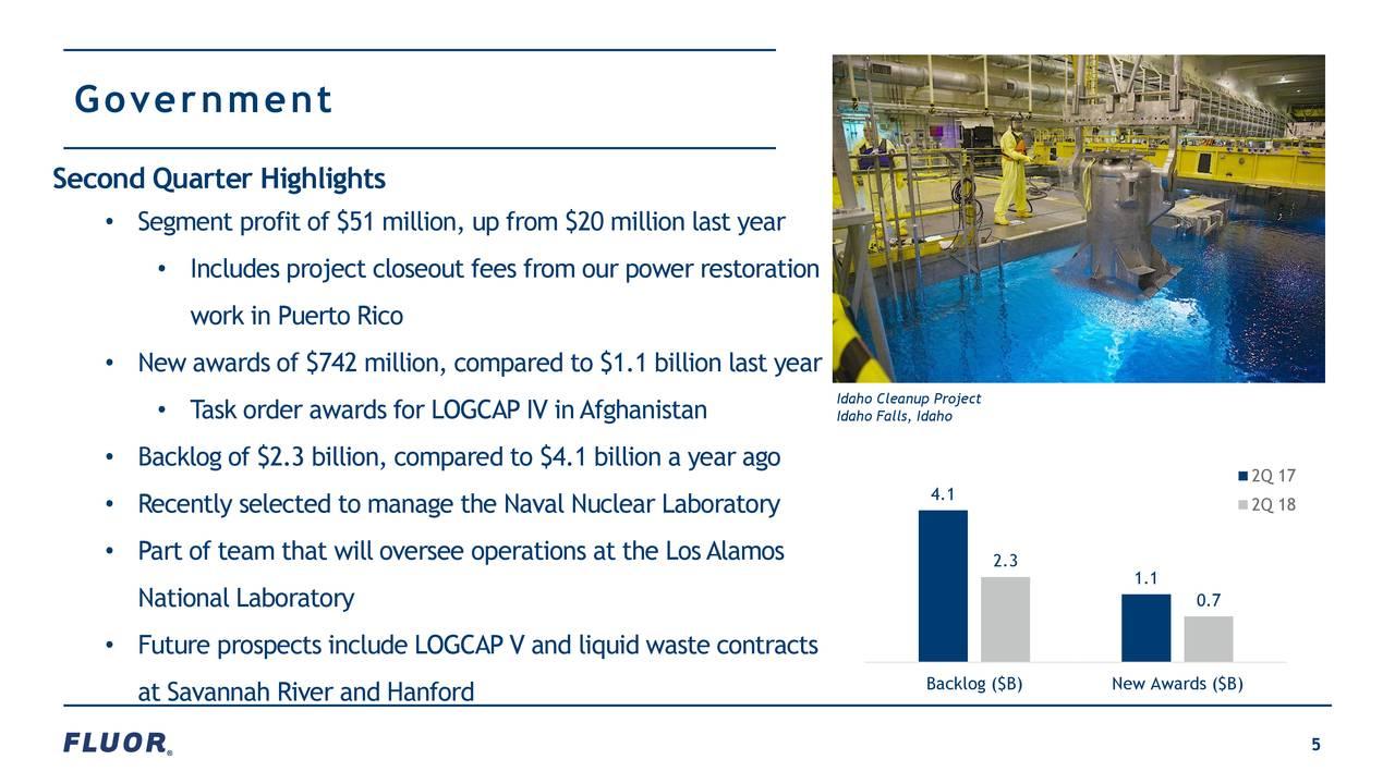 Fluor Corporation 2018 Q2 - Results - Earnings Call Slides - Fluor