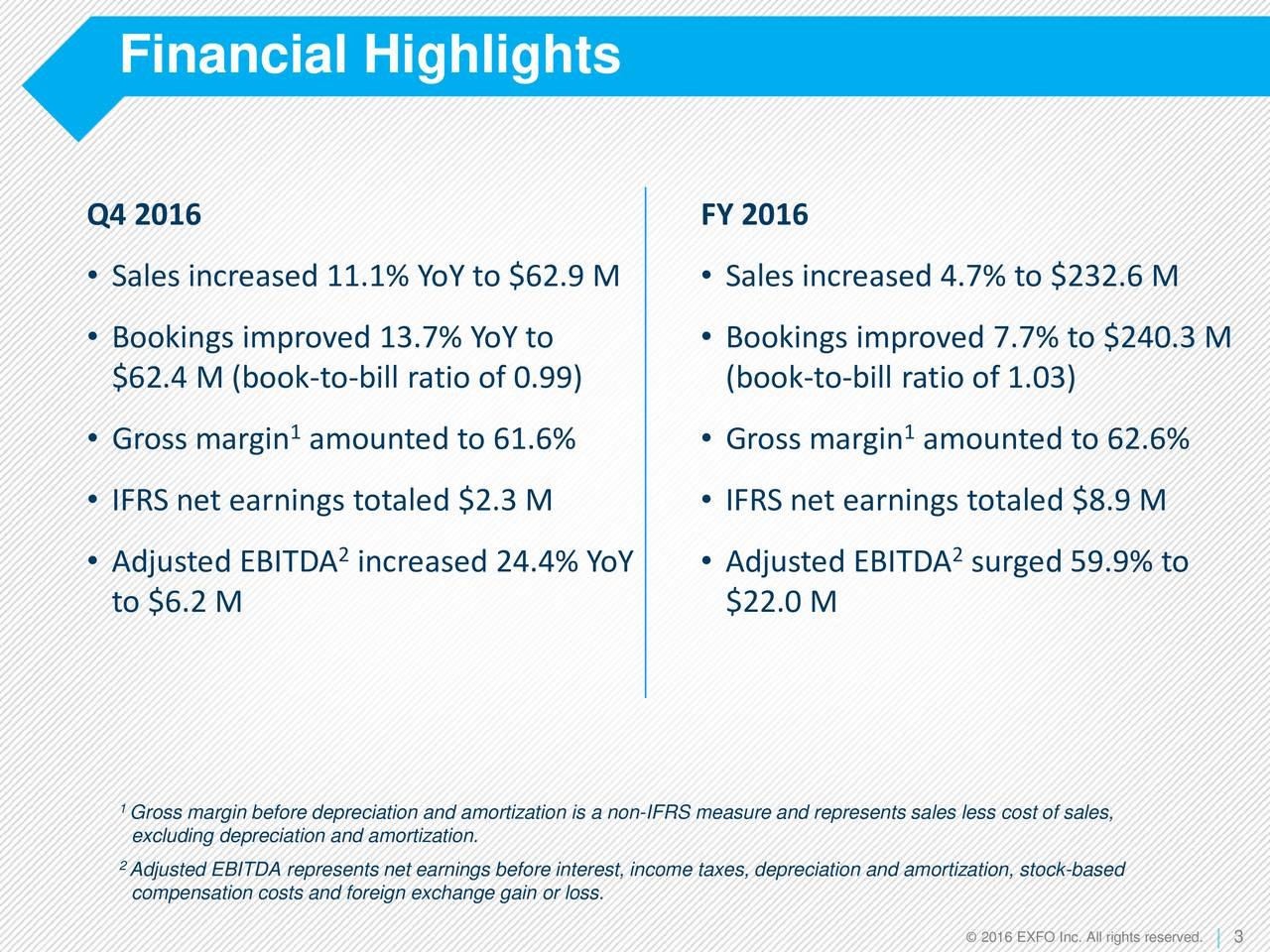 Q4 2016 FY 2016 Sales increased 11.1% YoY to $62.9 M  Sales increased 4.7% to $232.6 M Bookings improved 13.7% YoY to  Bookings improved 7.7% to $240.3 M $62.4 M (book-to-bill ratio of 0.99) (book-to-bill ratio of 1.03) 1 1 Gross margin amounted to 61.6%  Gross margin amounted to 62.6% IFRS net earnings totaled $2.3 M  IFRS net earnings totaled$8.9 M Adjusted EBITDA increased 24.4% YoY  Adjusted EBITDA surged 59.9% to to $6.2 M $22.0 M 1Gross margin before depreciation and amortization is a non-IFRS measure and represents sales less cost of sales, excluding depreciation and amortization. 2Adjusted EBITDA represents net earnings before interest, income taxes, depreciation and amortization, stock-based compensation costs and foreign exchange gain or loss.