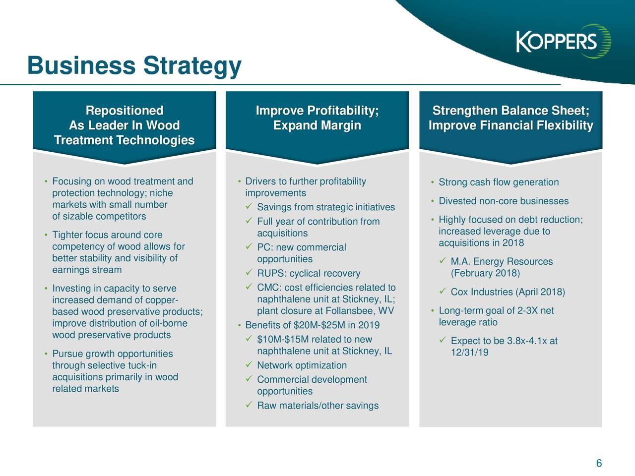 Kopp investment advisors performance management financial planning investment groups
