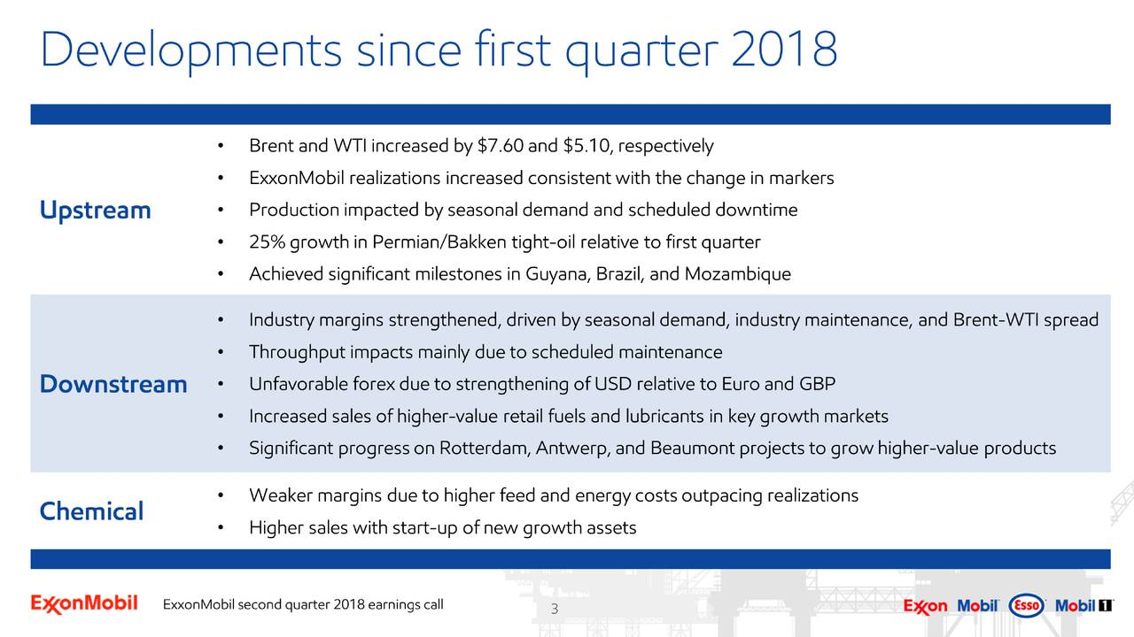 Exxon Mobil Corporation 2018 Q2 - Results - Earnings Call