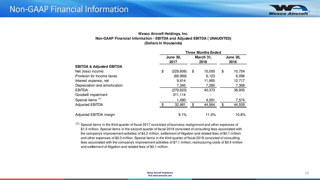 Wesco aircraft holdings ipo