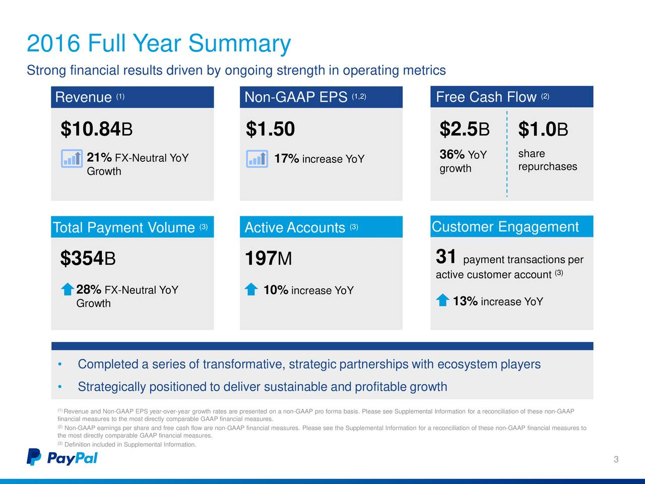 Pypl Quote Paypal Holdings Inc2016 Q4  Results  Earnings Call Slides