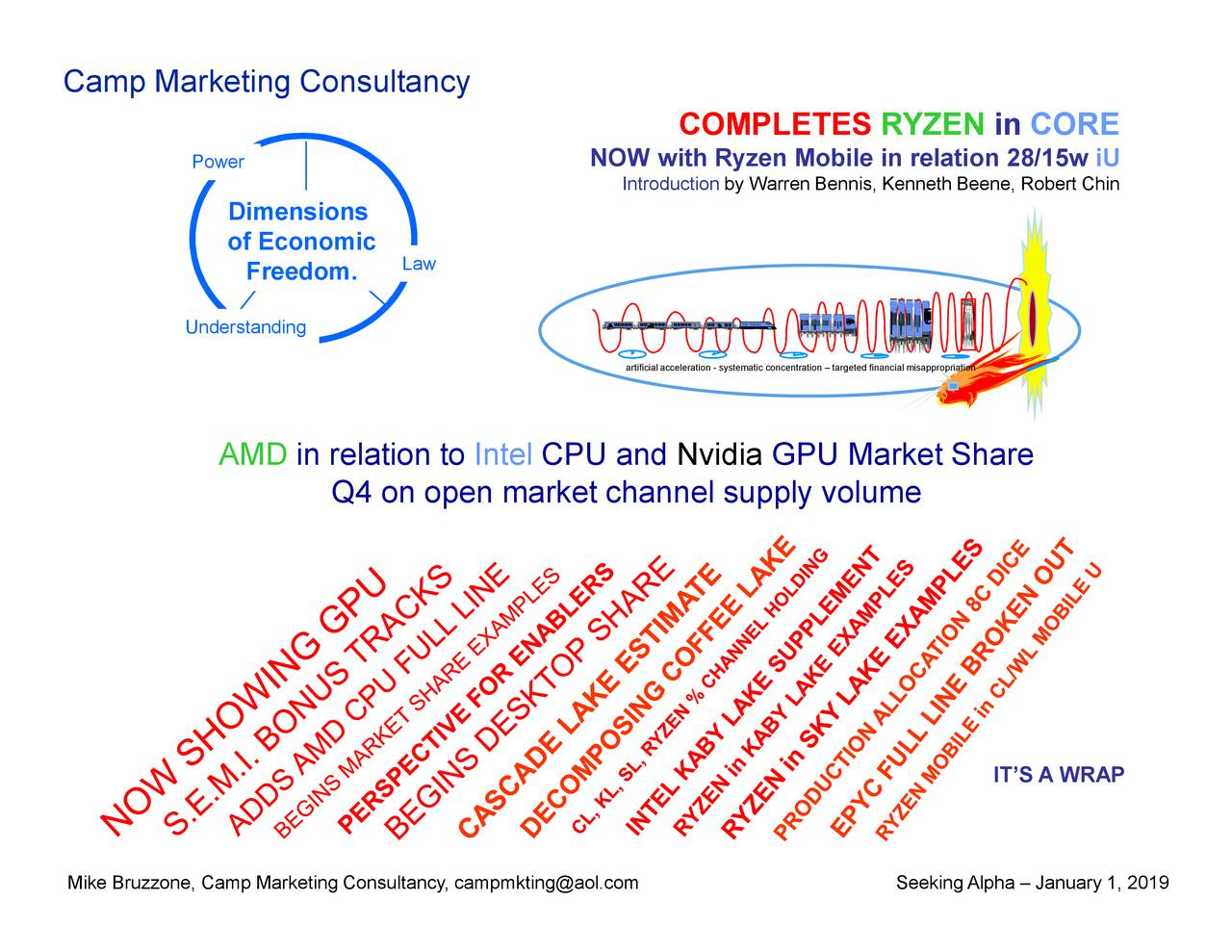 AMD In Relation Intel Q4 2018 Channel Inventory Holding