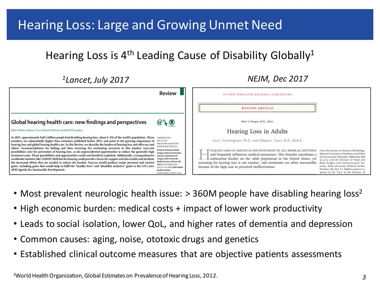 """Hearing Loss is 4 Leading Cause of Disability Globally 1 1 Lancet, July 2017 NEJM, Dec 2017 Review Thenew england journal omedicine Review Article GlobalhearingheaOlthcare:newfindiOngsandperspectives €llan H. """"o''er, M.D., Editor BlakeSWilson,DebaraLTucci,MichaelHMersonh,GerardMO'Donoghue Hearing Loss in Adults numbers are substantially higher than estimates published before 2013, and point to the growing importance ofCunningham, …h.D., and De†ara L. Tucci, M.D., M.B.€. hearing loss and global hearing health care. In this Review, we describe S0140-6736(17)31073x-5loss and off er our and others' recommendations for halting and then reversing the continuing incDivisionof Head and Neckow€earing loss in adults is encountered in all medical setFrom the Section on Sensory Cell Biology, possibilities exist for prevention of hearing loss, as do unprecedented oSurgery andCommunicationhe and frequently influences medical encounters. This disorder constitutes a on Deafness and Other worldwide initiative liƒe """"I…I†‡ 2020 but for hearing could provide a focus for support and also enable and facilitate on the adult population in the United States, yet Disorders, Bethesda, MD the increased efforts that are needed to reduce the burden. …uccess would produce maˆor personascreening for hearing loss is not routine, and treatments are often inaccessiblemmunication Sci-and gains, including gains that would help to ful‰l the Šhealthy lives‹ and ŠProf D 'ƒu€€i """"D); DukeGlobalof the high cost or perceived ineffectiveness. ences, Duke University Medical Center, 2030 'genda for …ustainable Ževelopmbent. Health Institute ƒuests to Dr. Tucci at the Division ofe- (Prof B SWilson, Prof D 'ƒu€€i, H d dN kS dC i 2 • Most prevalent neurologic health issue: > 360M people have disabling hearing loss • High economic burden: medical costs + impact of lower work productivity • Leads to social isolation, lower QoL, and higher rates of dementia and depression • Common causes: aging, noise, ototoxic drugs """