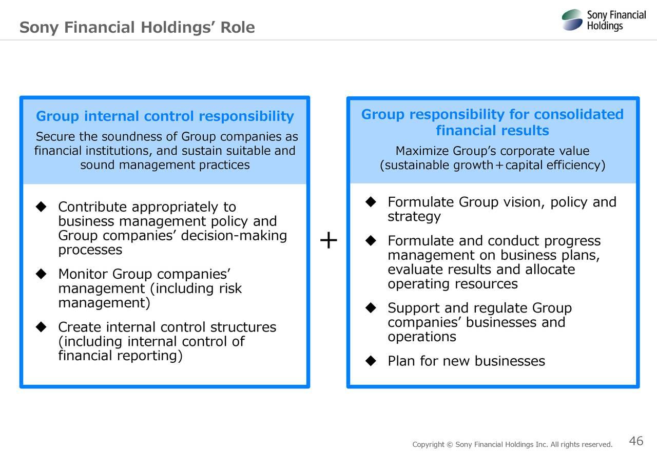 Corporate strategy sony