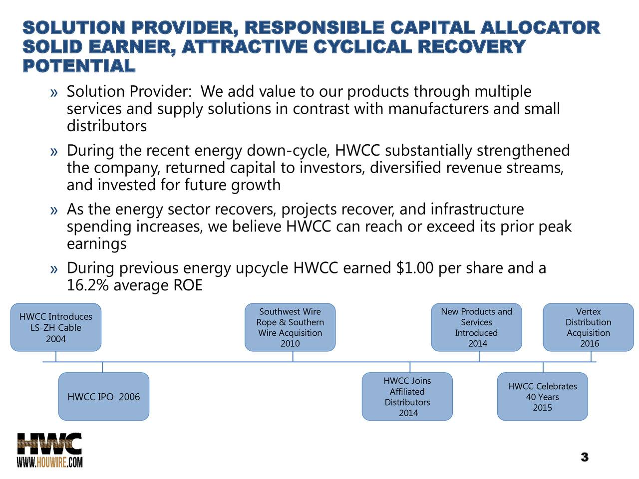 SOLID EARNER, ATTRACTIVE CYCLICAL RECOVERY POTENTIAL » Solution Provider: We add value to our products through multiple services and supply solutions in contrast with manufacturers and small distributors » During the recent energy down-cycle, HWCC substantially strengthened the company, returned capital to investors, diversified revenue streams, and invested for future growth » As the energy sector recovers, projects recover, and infrastructure spending increases, we believe HWCC can reach or exceed its prior peak earnings » During previous energy upcycle HWCC earned $1.00 per share and a 16.2% average ROE HWCC Introduces Southwest Wire New Products and Vertex LS-ZH Cable RWire Acquisition Introduced Acquisitionn 2004 2010 2014 2016 HWCC Joins HWCC Celebrates HWCC IPO 2006 Affiliated 40 Years Dis2014utors 2015 3