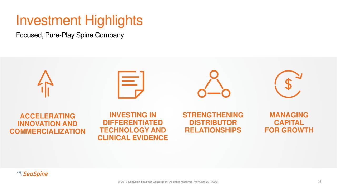 SeaSpine (SPNE) Presents At 2018 Wells Fargo Securities
