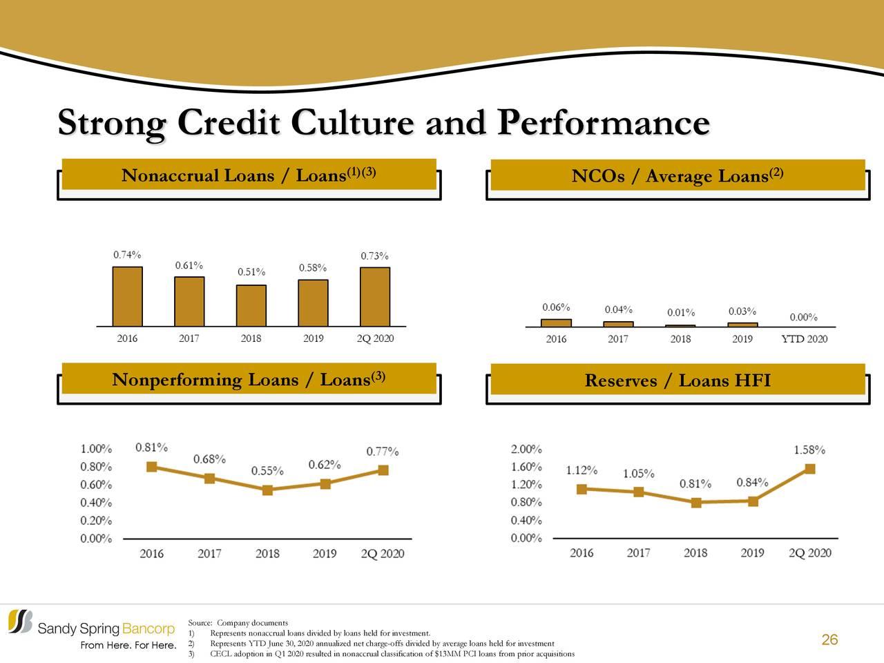 Sólida cultura y desempeño crediticio