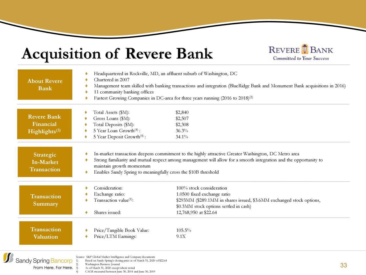 Adquisición de Revere Bank