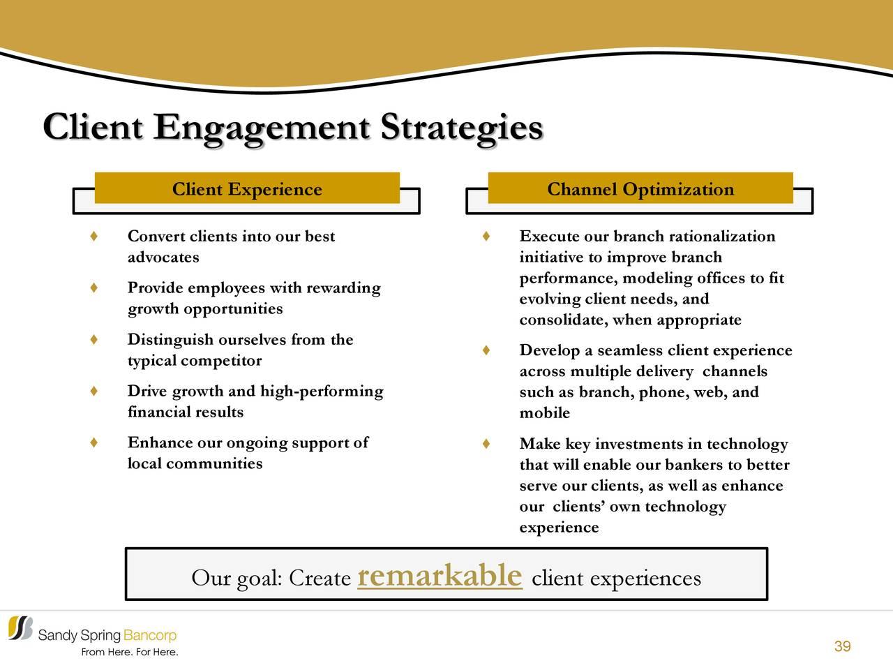 Estrategias de participación del cliente