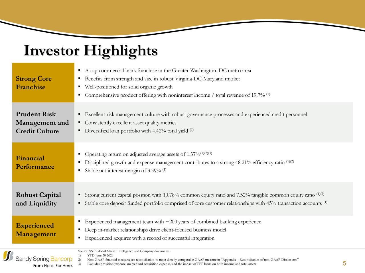Aspectos destacados de los inversores