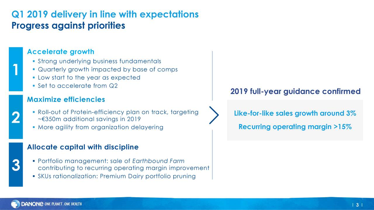 Q1 2019 delivery in line with expectations