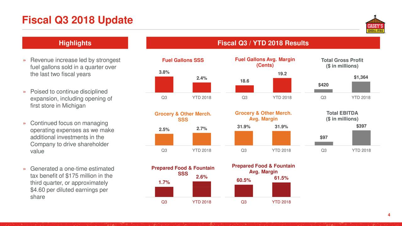 Earnings Disclaimer >> Casey's General Stores, Inc. 2018 Q3 - Results - Earnings Call Slides - Casey's General Stores ...
