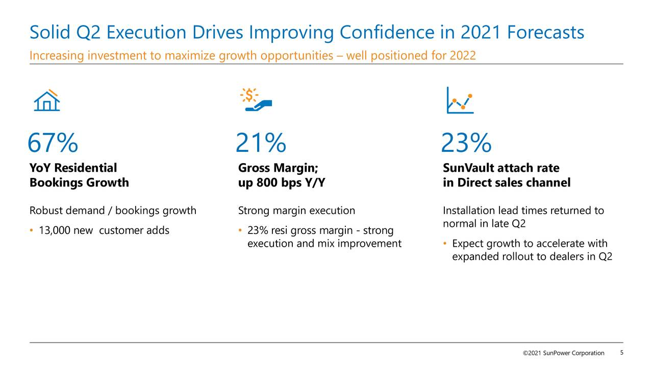 Solid Q2 Execution Drives Improving Confidence in 2021 Forecasts