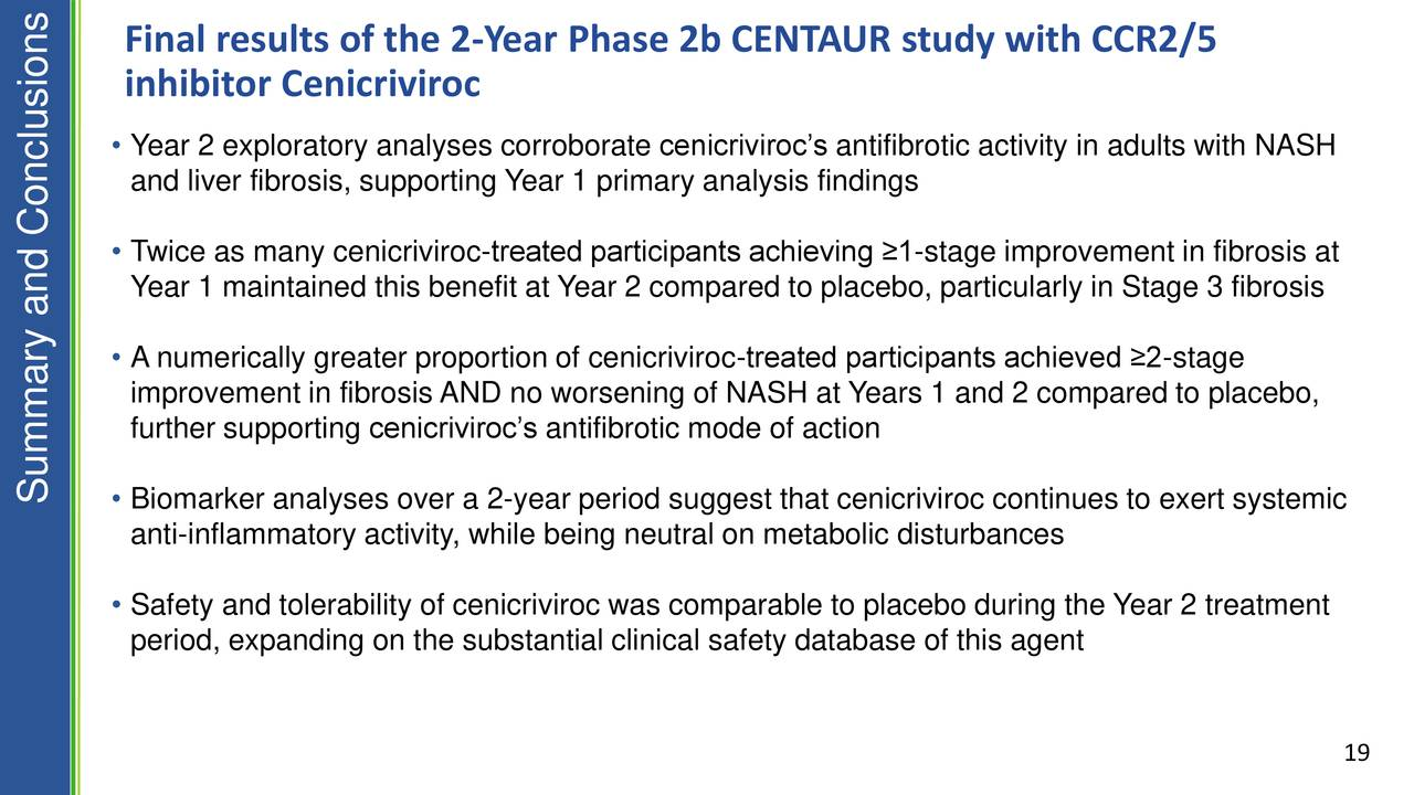 the centaur analysis