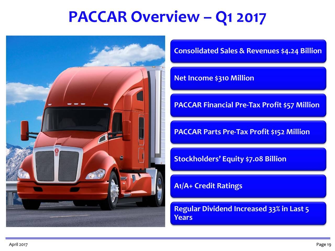 strategic audit of paccar inc Internal audits serve various purposes some audits assess compliance with laws and regulations others measure compliance with the organization's internal policies and procedures a strategic audit helps small-business owners assess whether internal processes move the needle toward their strategic.