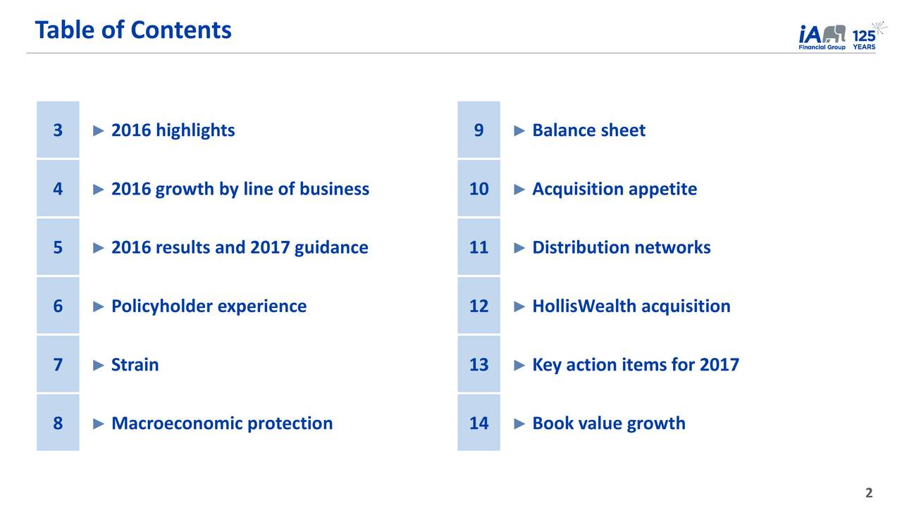 3  2016 highlights 9  Balance sheet 4  2016 growth by line of business 10  Acquisition appetite 5  2016 results and 2017 guidance 11  Distribution networks 6  Policyholder experience 12  HollisWealth acquisition 7  Strain 13  Key action items for 2017 8  Macroeconomic protection 14  Book value growth 2