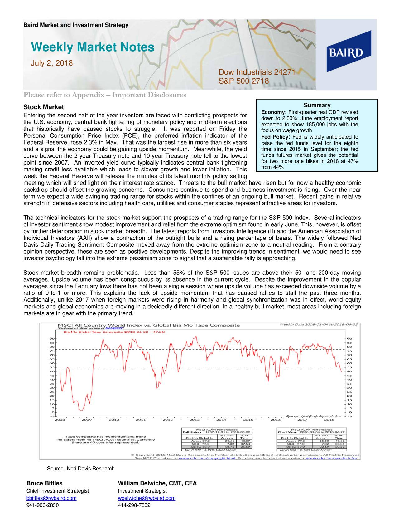 Weekly Market Notes July 2, 2018 Dow Industrials 24271 S&P 500 2718 Please refer to Appendix – Important Disclosures Stock Market Summary Economy :First-quarter real GDP revised Entering the second half of the year investors are faced with conflicting prospects for down to 2.00%; June employment report the U.S. economy, central bank tightening of monetary policy and mid-term elections expected to show 185,000 jobs with the that historically have caused stocks to struggle. It was reported on Friday the focus on wage growth Personal Consumption Price Index (PCE), the preferred inflation indicator of the Fed Policy: Fed is widely anticipated to Federal Reserve, rose 2.3% in May. That was the largest rise in more than six years raise the fed funds level for the eighth and a signal the economy could be gaining upside momentum. Meanwhile, the yield time since 2015 in September; the fed funds futures market gives the potential curve between the 2-year Treasury note and 10-year Treasury note fell to the lowest for two more rate hikes in 2018 at 47% point since 2007. An inverted yield curve typically indicates central bank tightening from 44% making credit less available which leads to slower growth and lower inflation. This week the Federal Reserve will release the minutes of its latest monthly policy setting meeting which will shed light on their interest rate stance. Threats to the bull market have risen but for now a healthy economic backdrop should offset the growing concerns. Consumers continue to spend and business investment is rising. Over the near term we expect a wide swinging trading range for stoc ks within the confines of an ongoing bull market. Recent gains in relative strength in defensive sectors including health care, utilities and consumer staples represent attractive areas for investors. The technical indicators for the stock market support the prospects of a trading range for the S&P 500 Index. Several indicators of investor sentiment show modest improve
