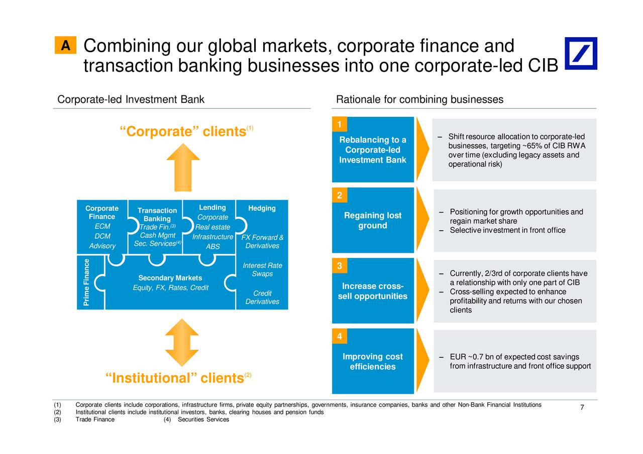 Deutsche Bank Db Investor Presentation Slideshow