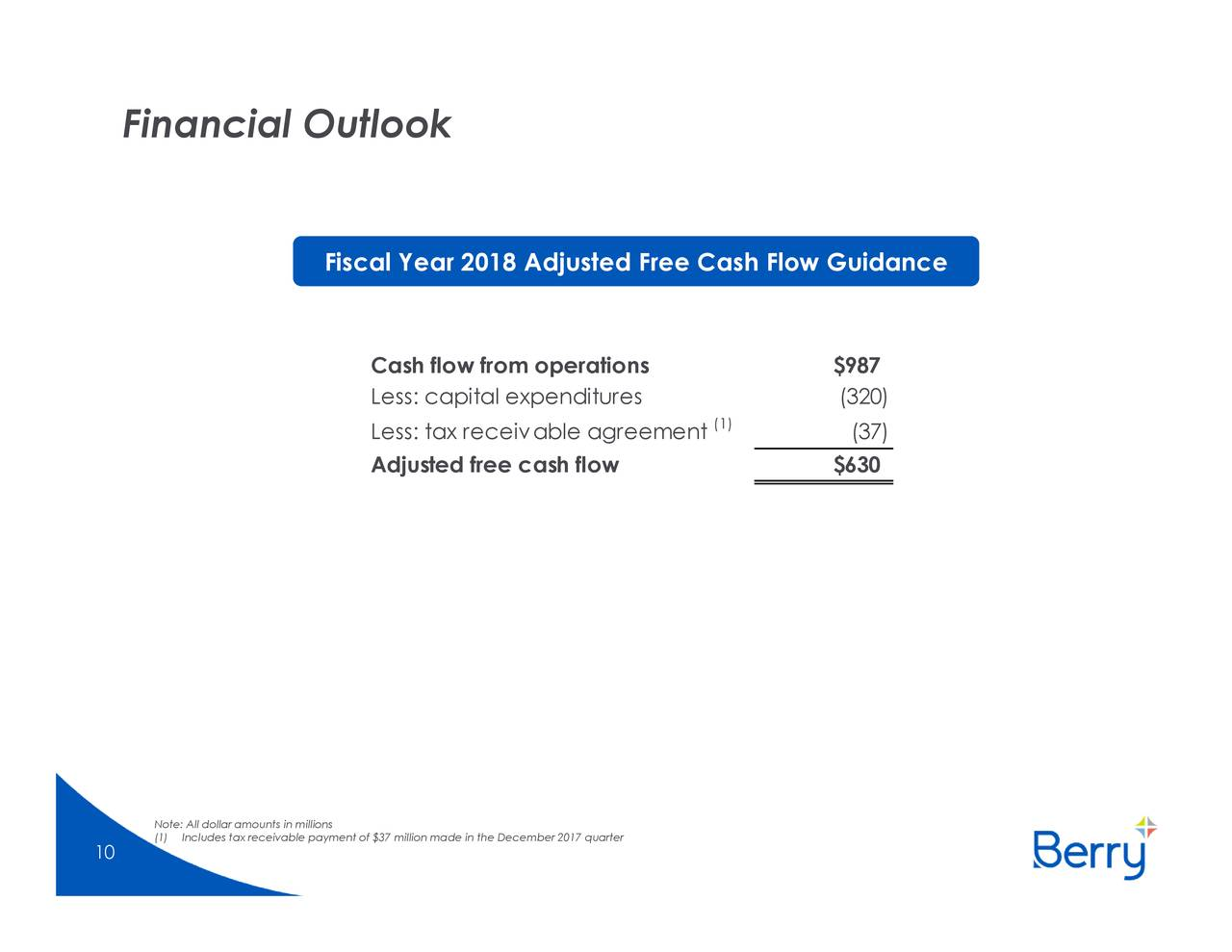Berry Plastics Group Inc 2018 Q3 Results Earnings Call Slides