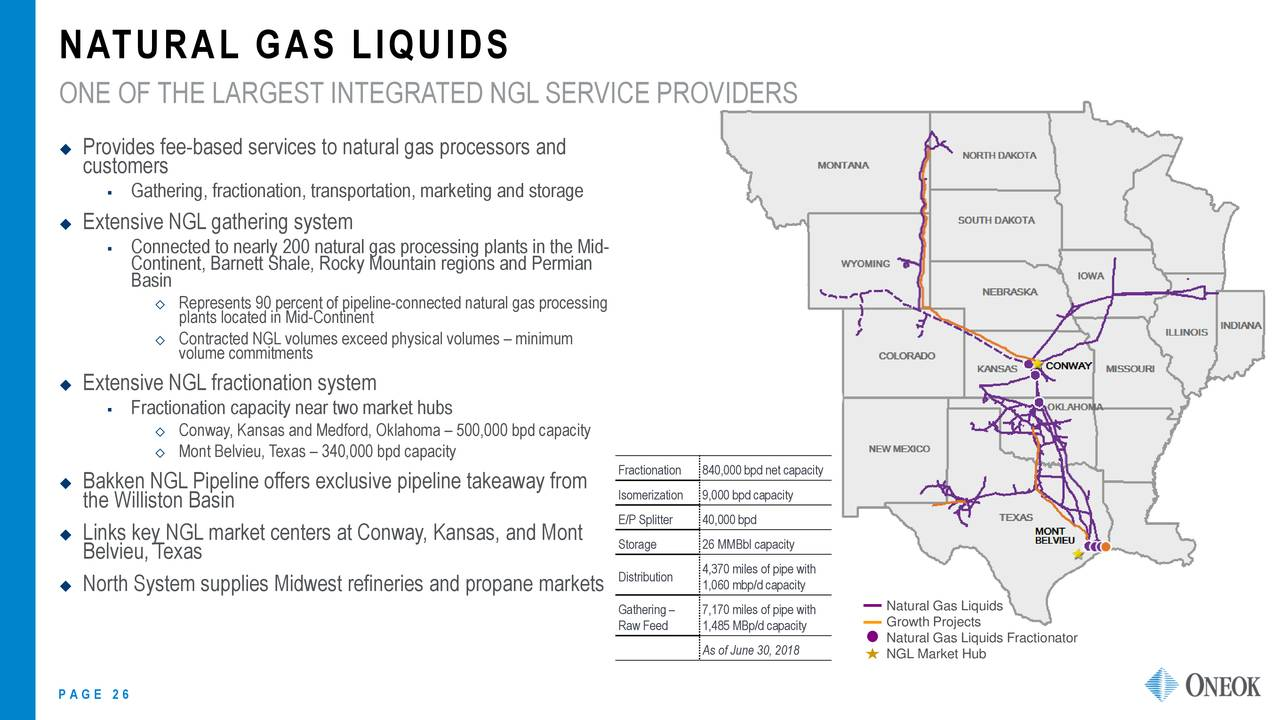 Largest Natural Gas Providers In Us