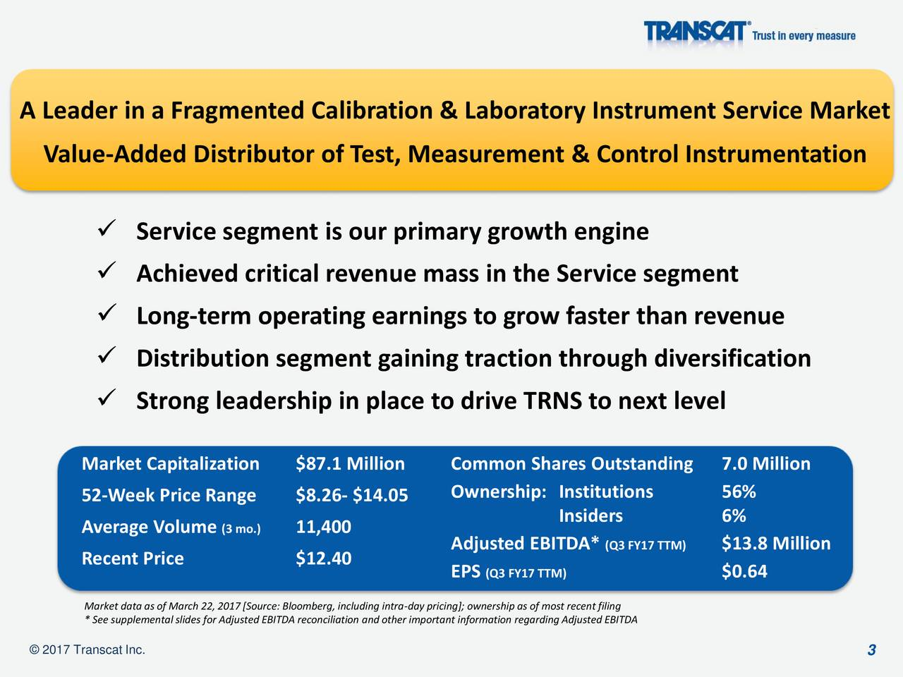 Value-Added Distributor of Test, Measurement & Control Instrumentation Service segment is our primary growth engine Achieved critical revenue mass in the Service segment Long-term operating earnings to grow faster than revenue Distribution segment gaining traction through diversification Strong leadership in place to drive TRNS to next level Market Capitalization $87.1 Million Common Shares Outstanding 7.0 Million 52-Week Price Range $8.26- $14.05 Ownership: Institutions 56% Insiders 6% Average Volume (3 mo.) 11,400 Adjusted EBITDA* (Q3 FY17 TTM) $13.8 Million Recent Price $12.40 EPS (Q3 FY17 TTM) $0.64 * See supplementalslides for Adjusted EBITDA reconciliation and other important information regarding Adjusted EBITDA 2017 Transcat Inc. 3