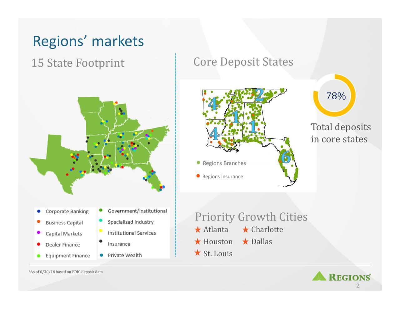 78% Tot nl depe sttt s ChaDrolas ransurance RegRegions Atlantust nouis Core Deposit States Priority Growth Cities arkets Regions 15 State Footprint *As of 6/30/16 based on FDIC deposit data