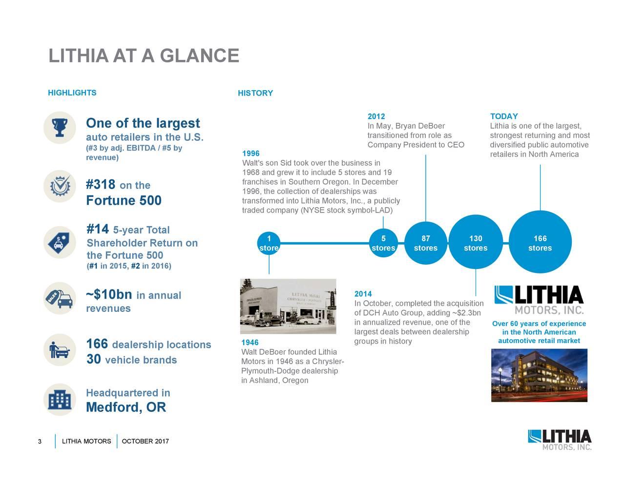 Lithia Motors Inc 2017 Q3 Results Earnings Call