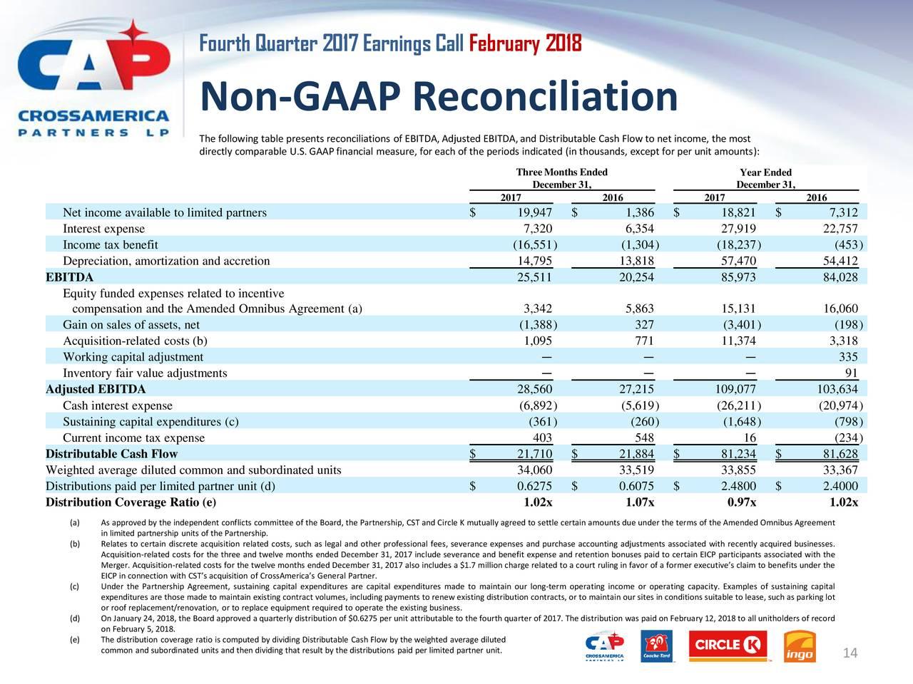 sample reconciliation adjustment including legal fees
