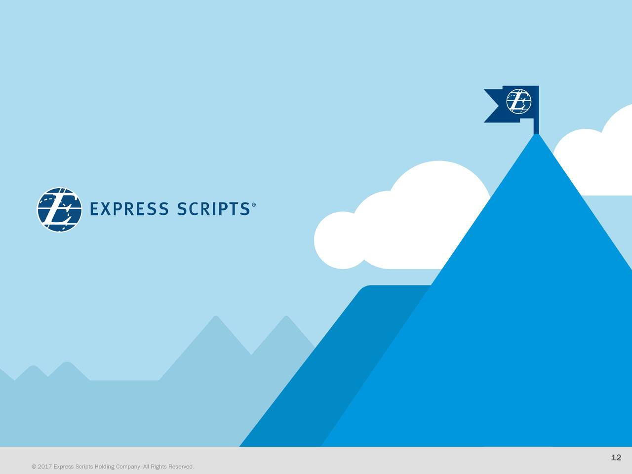 situation analysis express scripts Using situation lattices in sensor analysis  within a situation lattice, we can express the semantic re-  interval scripts:.