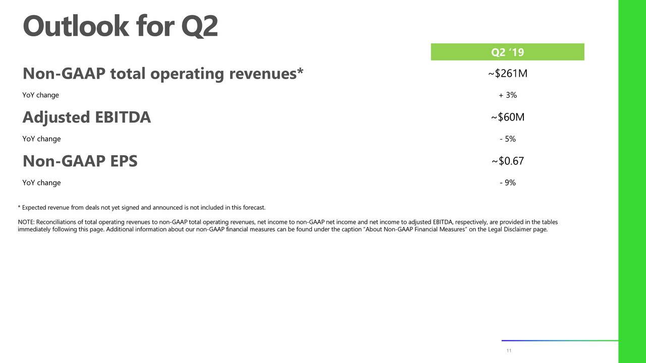 """Q2 '19 Non-GAAP total operating revenues* ~$261M YoY change + 3% Adjusted EBITDA ~$60M YoY change - 5% ~$0.67 Non-GAAP EPS YoY change - 9% * Expected revenue from deals not yet signed and announced is not included in this forecast. NOTE: Reconciliations of total operating revenues to non-GAAP total operating revenues, net income to non-GAAP net income and net income to adjusted EBITDA, respectively, are provided in the tables immediately following this page. Additional information about our non-GAAP financial measures can be found under the caption """"About Non-GAAP Financial Measures"""" on the Legal Disclaimer page. 11"""