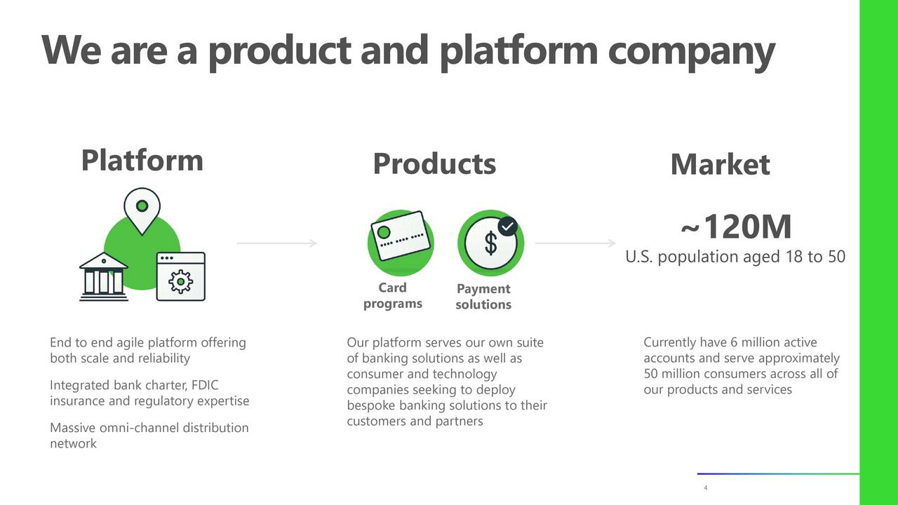 Platform Products Market ~120M U.S. population aged 18 to 50 Card Payment programs solutions End to end agile platform offering Our platform serves our own suite Currently have 6 million active both scale and reliability of banking solutions as well as accounts and serve approximately consumer and technology 50 million consumers across all of Integrated bank charter, FDIC companies seeking to deploy our products and services insurance and regulatory expertise bespoke banking solutions to their customers and partners network omni-channel distribution 4