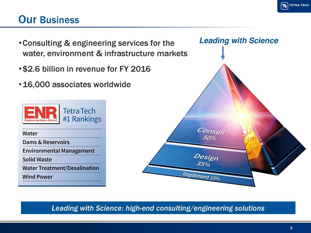 Consulting & engineering services for the Leading with Science water, environment & infrastructure markets $2.6 billion in revenue for FY 2016 16,000 associates worldwide Leading with Science: high-end consulting/engineering solutions