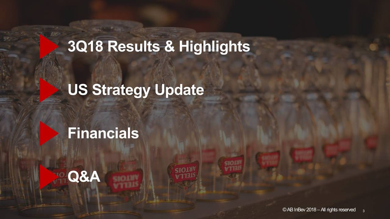 US Strategy Update Financials Q&A © AB I–All righ3s reserved