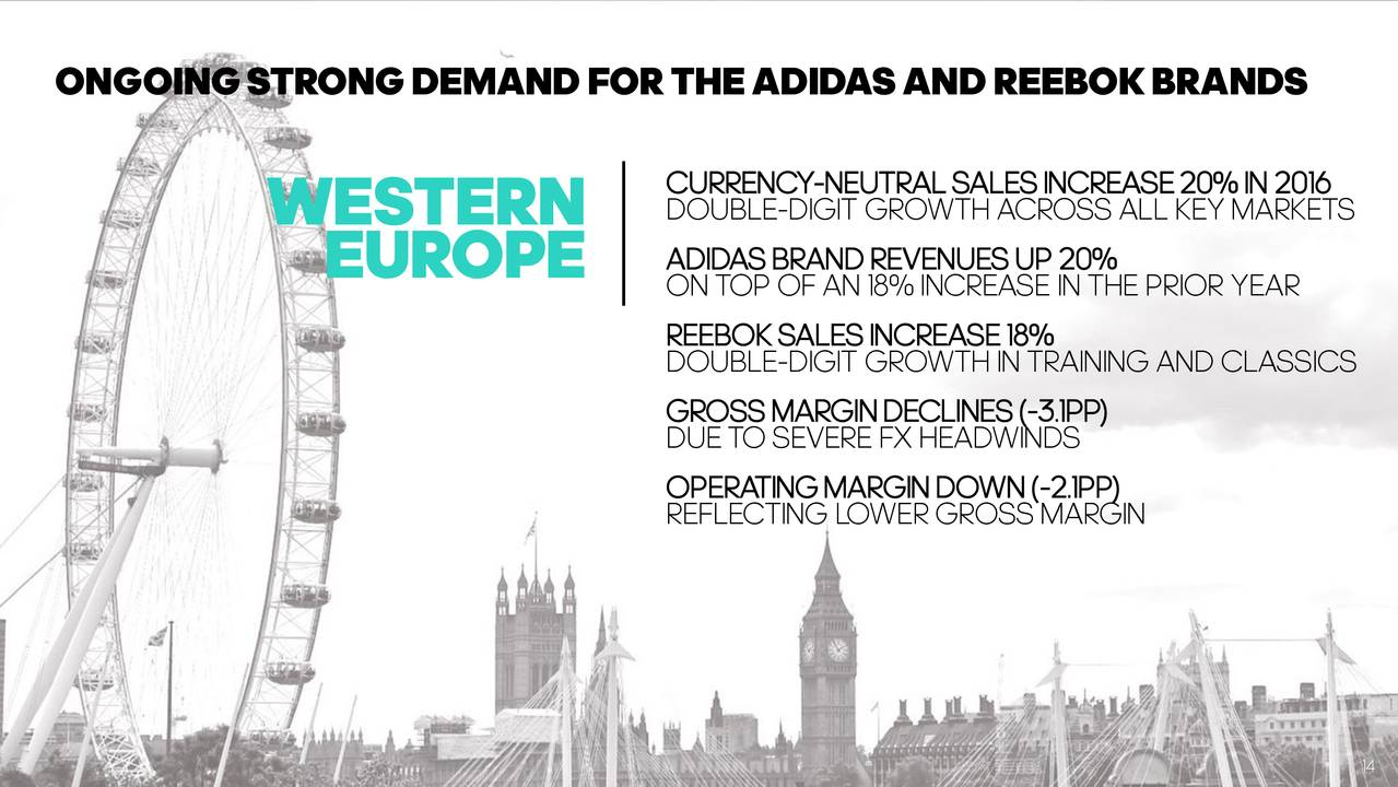 adidas group currency neutral The adidas group reported a 12% currency-neutral revenue growth for q3 2017, with the adidas brand reporting 13% and reebok 1% growth – and a 39% ecommerce revenue growth.
