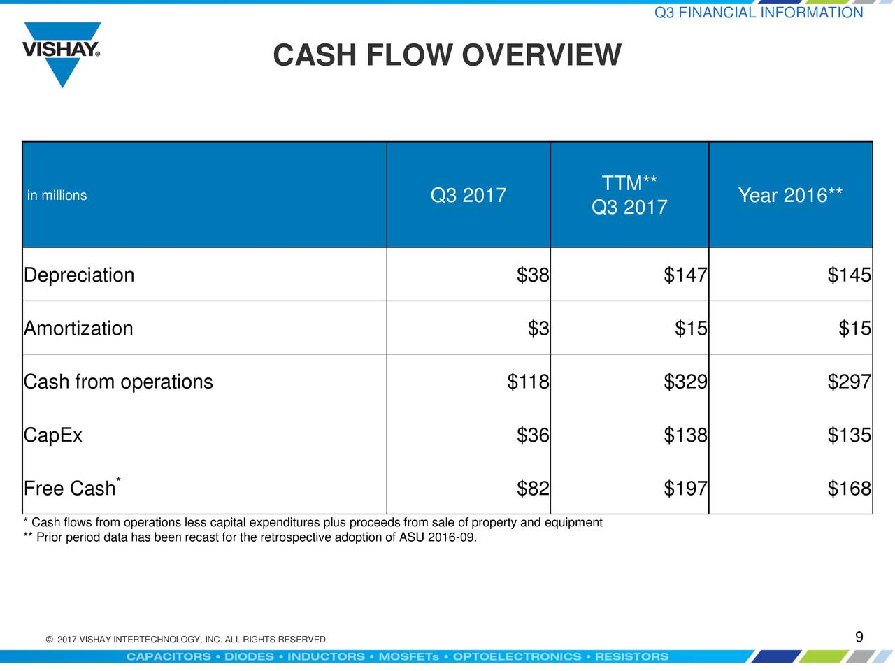 cash flow of chemalite inc Students are asked to use actual and pro forma financial statements to prepare a statement of cash flows under both the direct and indirect.