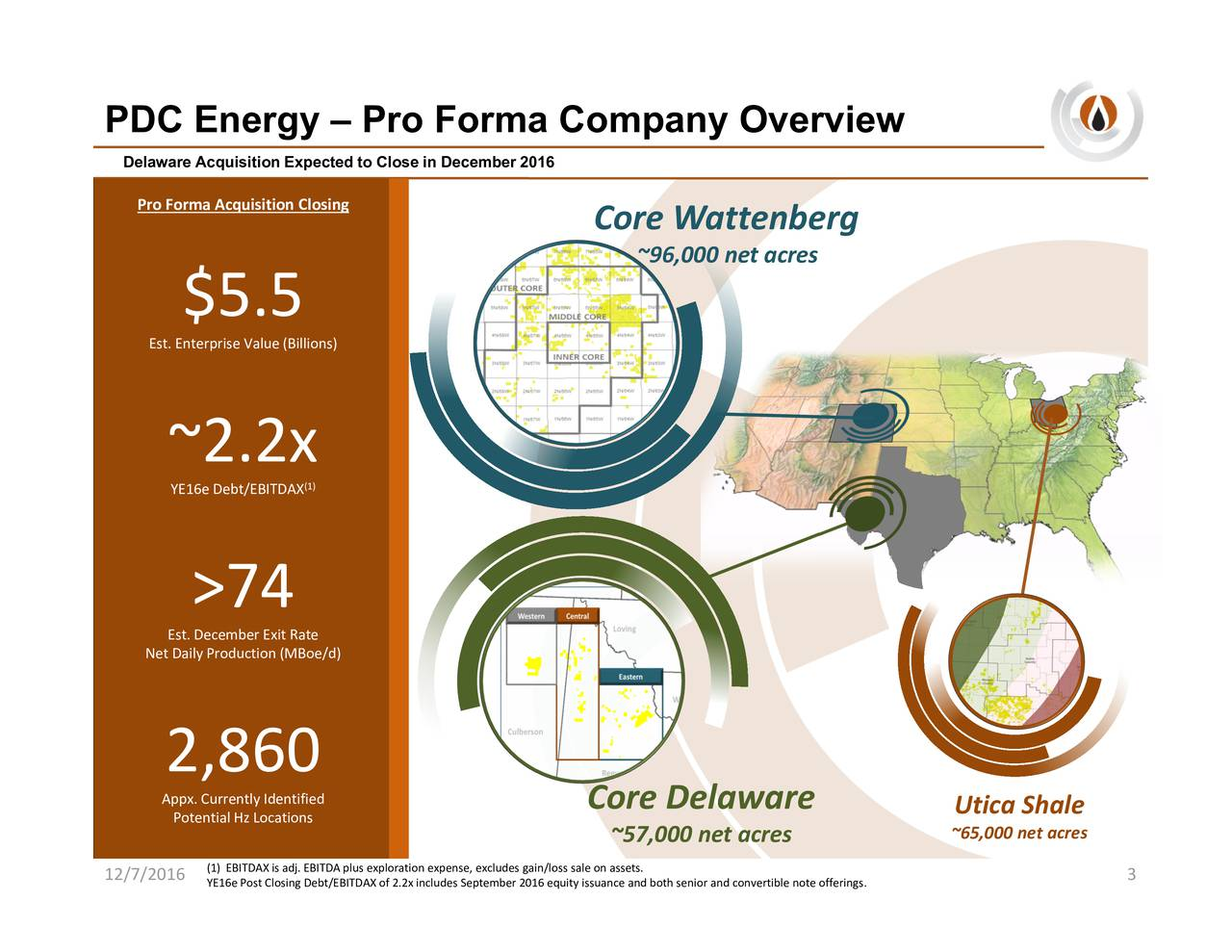 Ut~65,000netacres . ~96,000netacres CoreWattenberg ~57,000netacres CoreDelaware equityissuanceandbothseniorandconvertiblenoteofferings gain/losssaleonassets. explorationexpense,excludes (1) (1)EBITDAXisadj.EBITDAplusof2.2xincludesSeptember2016 $5.5 YE16eDebt/EBITDAX PotentialHzLocations Est.EnterpriseValue(BilNetDailyProduction(MBoe/d)dentified Delaware Acquisition Expected to Close in December 2016 PDC Energy  Pro Forma Company Overvi e27/2016