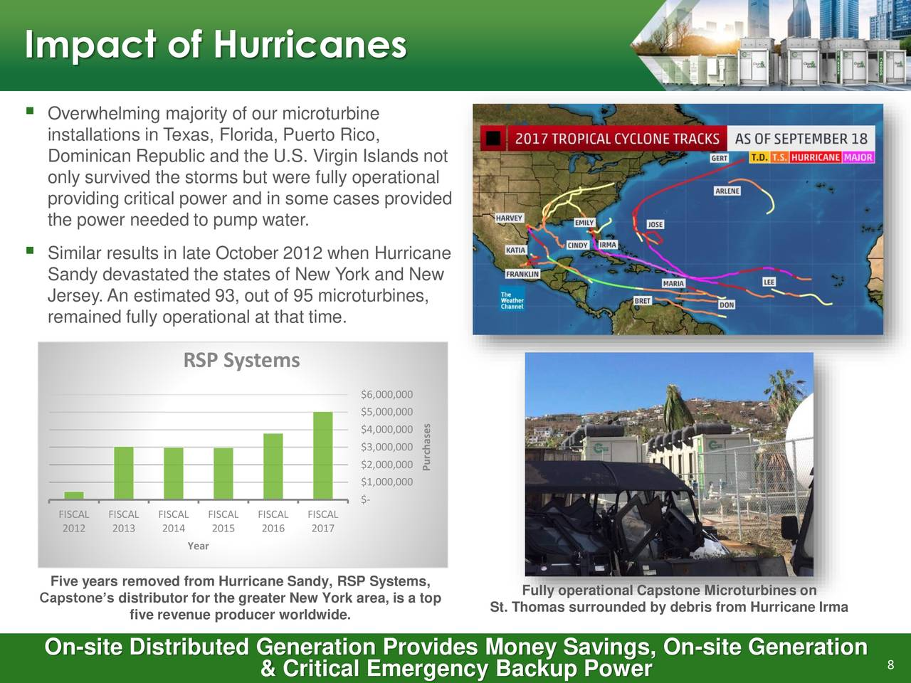 an analysis of the impact of hurricanes in florida The data we use for this analysis are the outcome of a trial  october 6,  hurricane matthew made landfall in florida, slightly weakened from its.