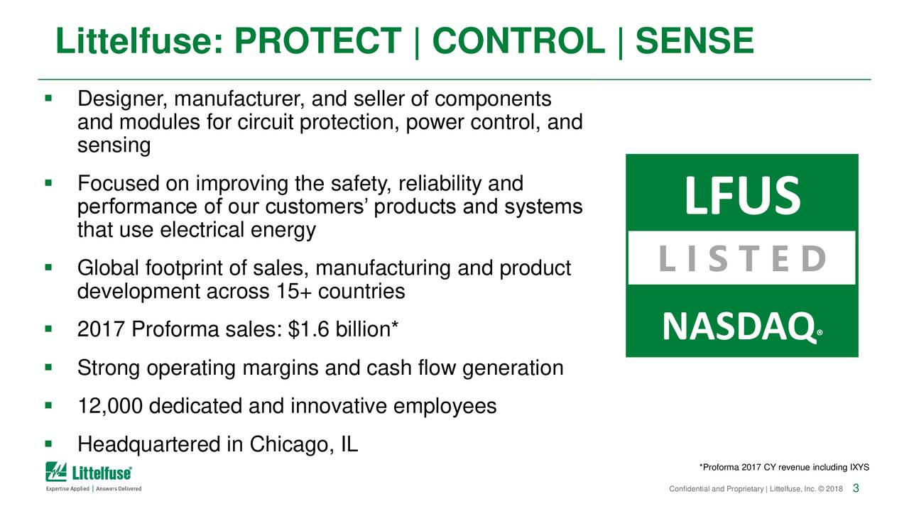 ▪ Designer, manufacturer, and seller of components and modules for circuit protection, power control, and sensing ▪ Focused on improving the safety, reliability and performance of our customers' products and systems LFUS that use electrical energy ▪ Global footprint of sales, manufacturing and product L I S T E D development across 15+ countries ▪ 2017 Proforma sales: $1.6 billion* NASDAQ ® ▪ Strong operating margins and cash flow generation ▪ 12,000 dedicated and innovative employees ▪ Headquartered in Chicago, IL *Proforma 2017 CY revenue including IXYS Confidential and P3oprietary | Littelfuse, Inc. © 2018