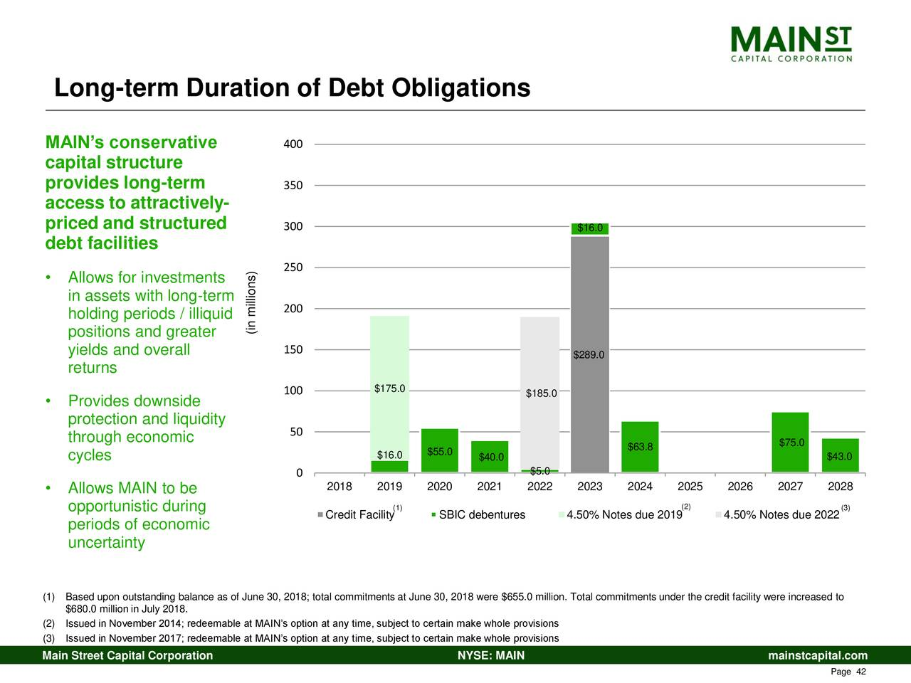 telus corporation capital structure The cost of capital is determined mostly by how the funds are used rather than where they were we assume that telus maintains a fixed debt to equity ratio and hence, the calculation will include preferred shares finally, we did not include depreciation in our capital structure because it has no effect on.