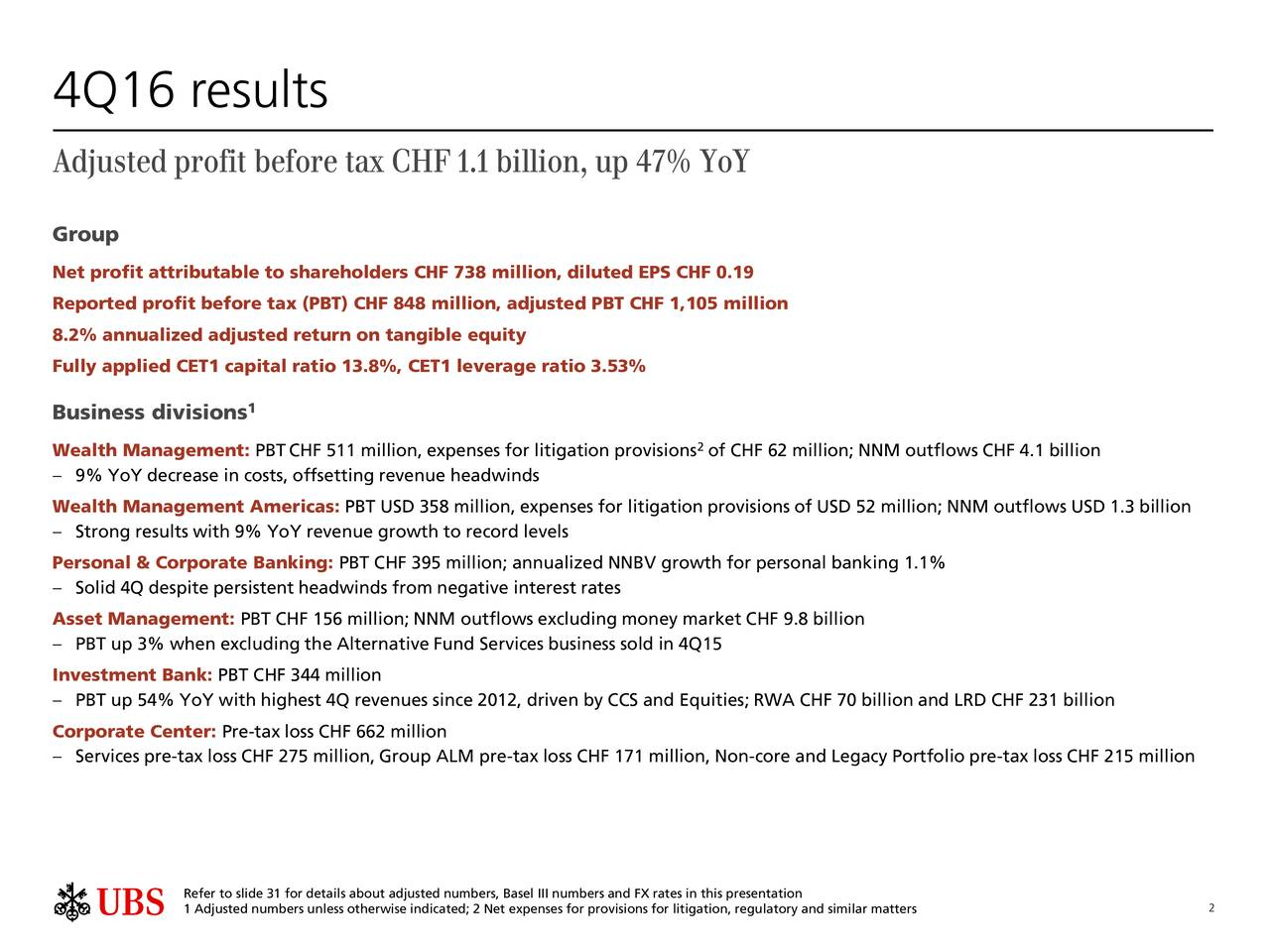 Adjusted profit before tax CHF 1.1 billion, up 47% YoY Group Net profit attributable to shareholders CHF 738 million, diluted EPS CHF 0.19 Reported profit before tax (PBT) CHF 848 million, adjusted PBT CHF 1,105 million 8.2% annualized adjusted return on tangible equity Fully applied CET1 capital ratio 13.8%, CET1 leverage ratio 3.53% Business divisions 1 Wealth Management: PBTCHF 511 million, expenses for litigation provisions of CHF 62 million; NNM outflows CHF 4.1 billion 9% YoY decrease in costs, offsetting revenue headwinds Wealth Management Americas: PBT USD 358 million, expenses for litigation provisions of USD 52 million; NNM outflows USD 1.3 billion Strong results with 9% YoY revenue growth to record levels Personal & Corporate Banking: PBT CHF 395 million; annualized NNBV growth for personal banking 1.1% Solid 4Q despite persistent headwinds from negative interest rates Asset Management: PBT CHF 156 million; NNM outflows excluding money market CHF 9.8 billion PBT up 3% when excluding the Alternative Fund Services business sold in 4Q15 Investment Bank: PBT CHF 344 million PBT up 54% YoY with highest 4Q revenues since 2012, driven by CCS and Equities; RWA CHF 70 billion and LRD CHF 231 billion Corporate Center: Pre-tax loss CHF 662 million Services pre-tax loss CHF 275 million, Group ALM pre-tax loss CHF 171 million, Non-core and Legacy Portfolio pre-tax loss CHF 215 million Refer to slide 31 for details about adjusted numbers, Basel III numbers and FX rates in this presentation 1 Adjusted numbers unless otherwise indicated; 2 Net expenses for provisions for litigation, regulatory and similar matters