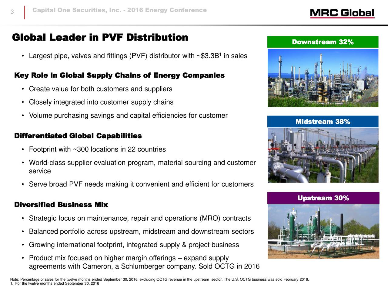 Global Leader in PVF Distribution Downstream 32% 1 Largest pipe, valves and fittings (PVF) distributor with ~$3.3B in sales Key Role in Global Supply Chains of Energy Companies Create value for both customers and suppliers Closely integrated into customer supply chains Projects 28% Volume purchasing savings and capital efficiencies for customer Midstream 38% Differentiated Global Capabilities Footprint with ~300 locations in 22 countries World-class supplier evaluation program, material sourcing and customer service Serve broad PVF needs making it convenient and efficient for customers Upstream 30% Diversified Business Mix Strategic focus on maintenance, repair and operations (MRO) contracts U.S. 75% Balanced portfolio across upstream, midstream and downstream sectors Growing international footprint, integrated supply & project business Product mix focused on higher margin offerings  expand supply agreements with Cameron, a Schlumberger company. Sold OCTG in 2016 Note: Percentage of sales for the twelve months ended September 30, 2016, excluding OCTG revenue in the upstream sector. The U.S. OCTG business was sold February 2016. 1. For the twelve months ended September 30, 2016