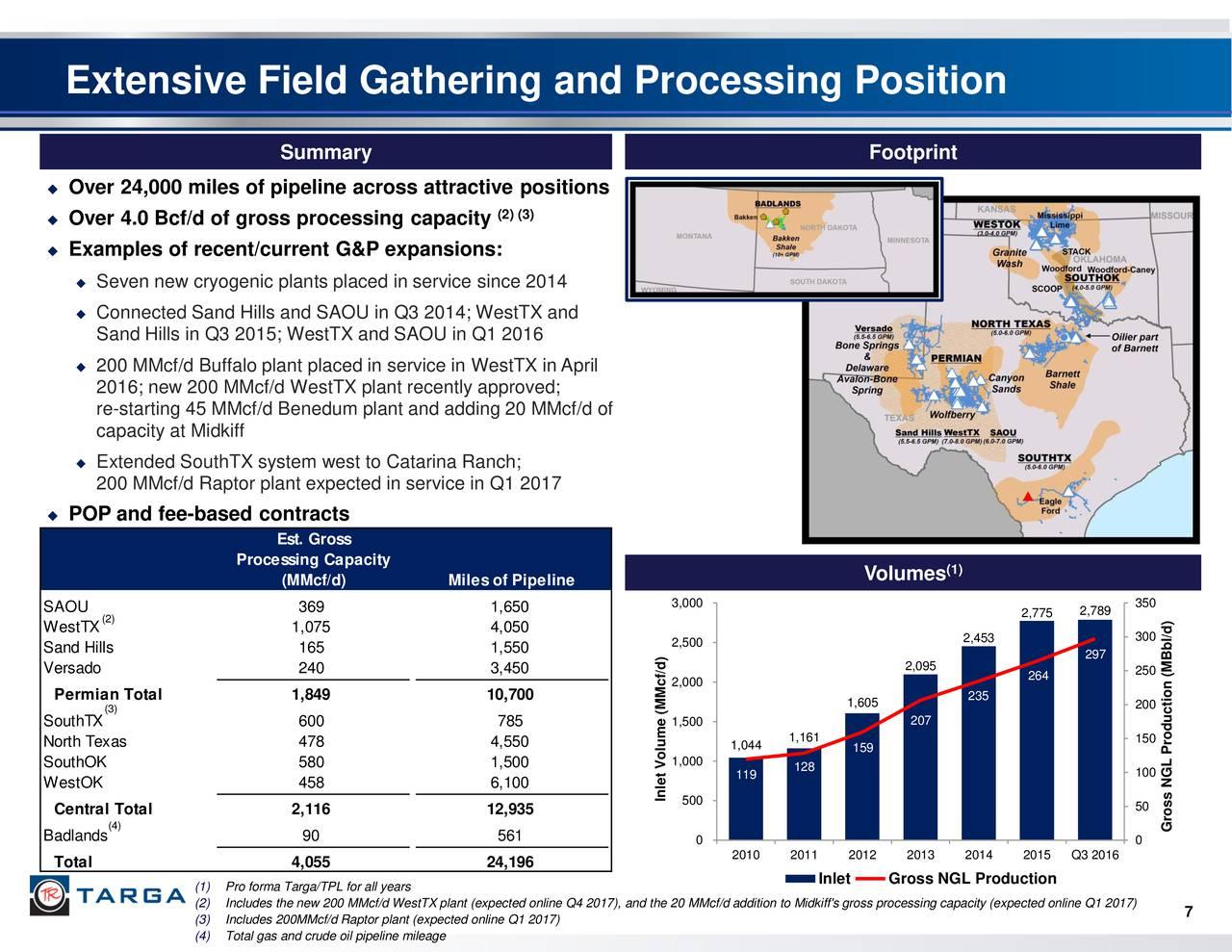 Targa Resources (TRGP) presents at Wells Fargo Annual ...