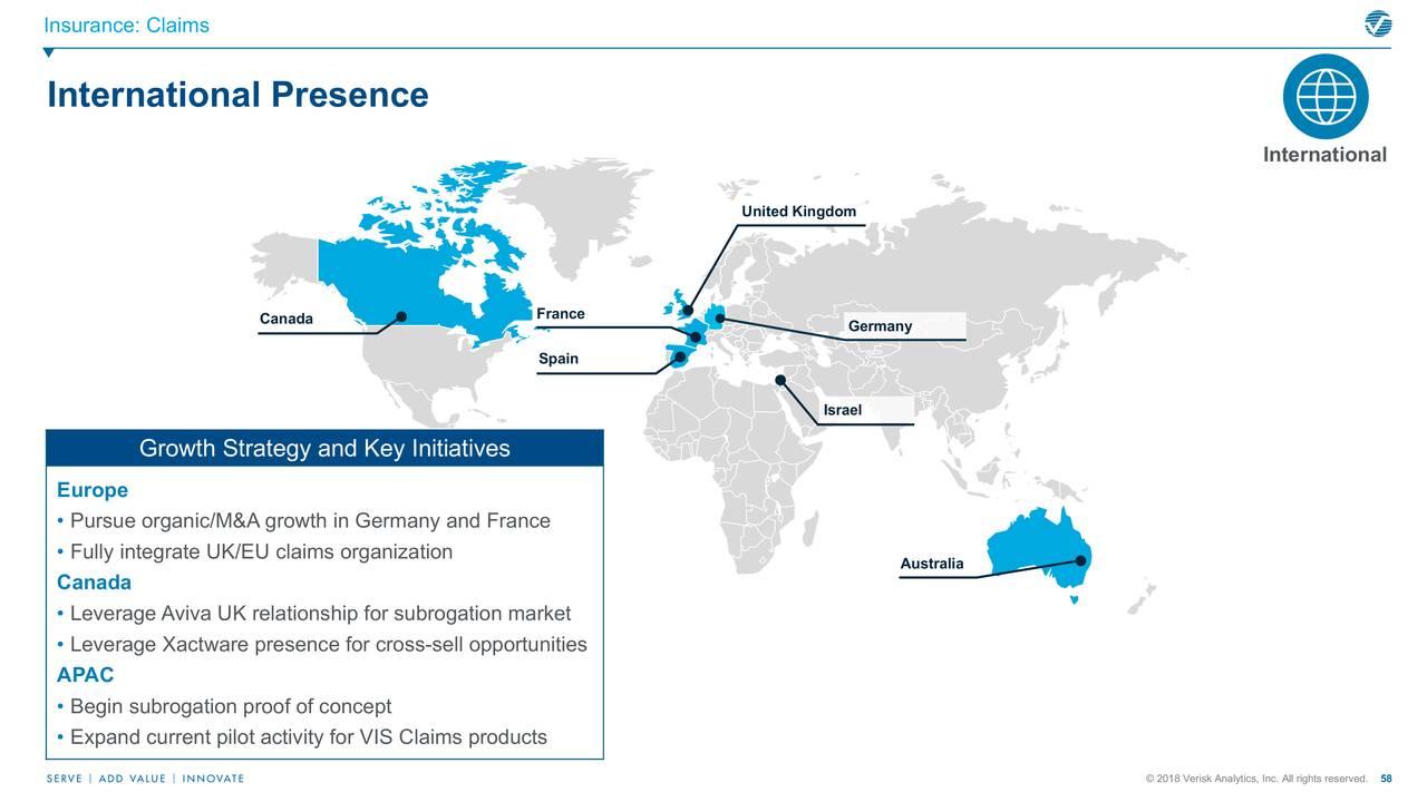 Verisk Analytics (VRSK) Investor Presentation - Slideshow - Verisk