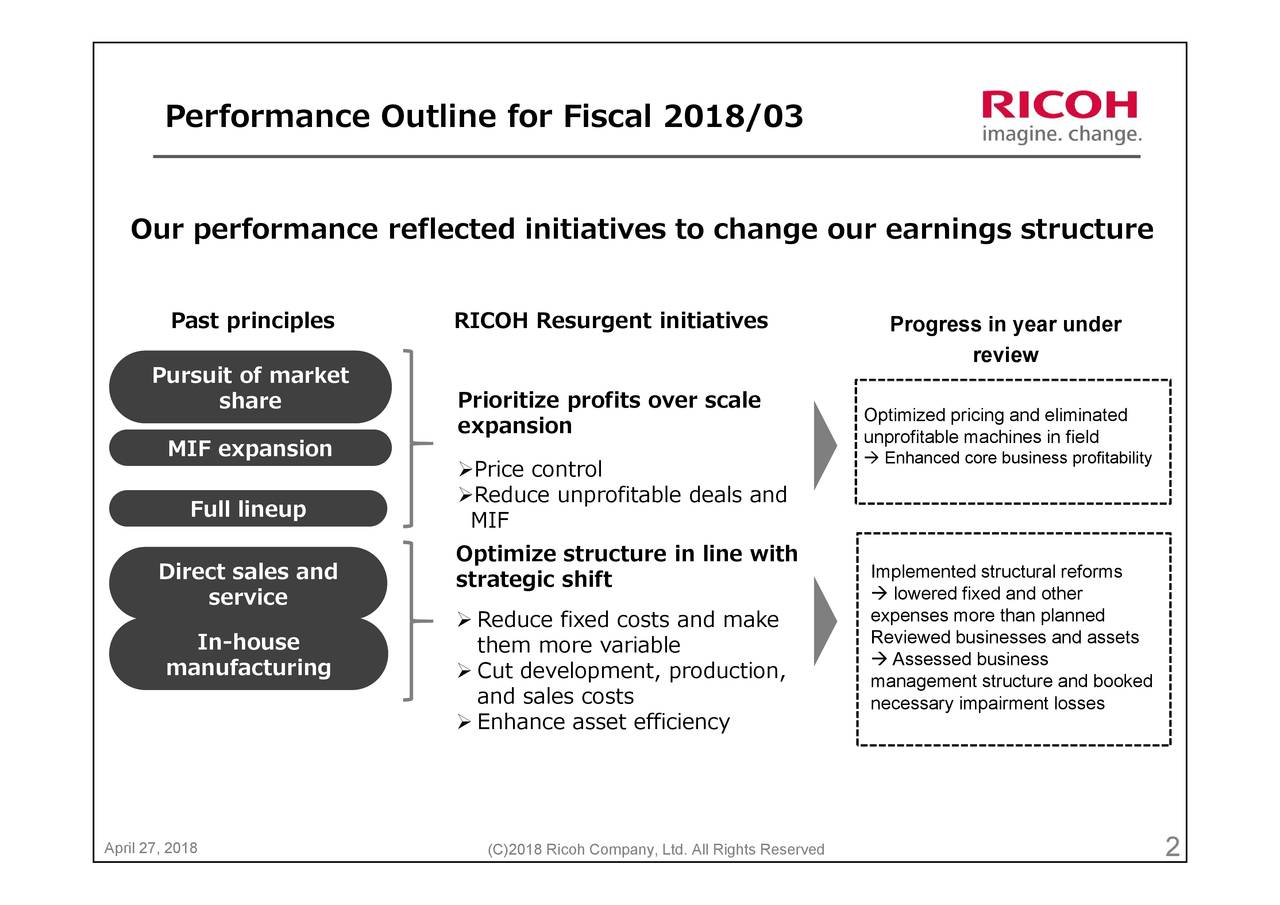 ructure review Progress in Enhanced core business profitabilitys Opumzeitprcmgchineliiitddsedageharfitucimaesetbsesked Rethucuafxovhcostcobls,t okfciticy, Company, Ltd. All Rights Reserved Preorit ionofOpstmateegstshciure in line with RICOH Resurgent initiatives shaare service Fuulllneeup In--housse Performance Outline for Fiscal 2018/03xpannsion maanuffacturing Pursuit of maarkettiirectsaaess and Our performance reflected initiatives to change our earnings st April 27, 2018