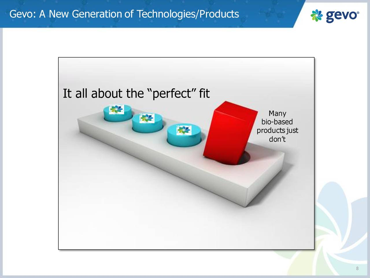 Gevo Stock Quote Gevo Gevo Presents At Alphadirect Bioeconomy Virtual Conference