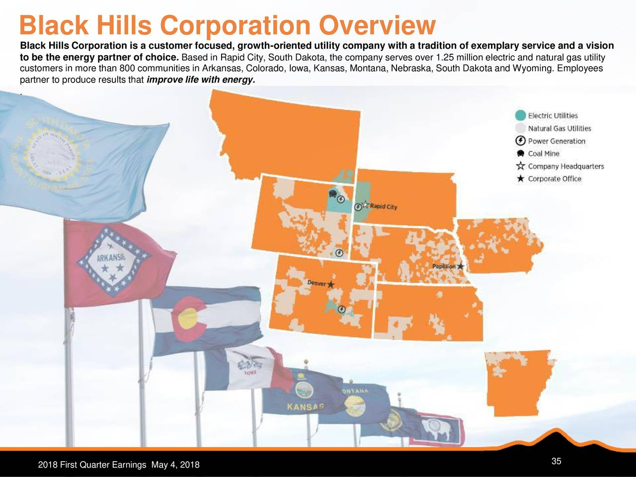 Black Hills Natural Gas Colorado